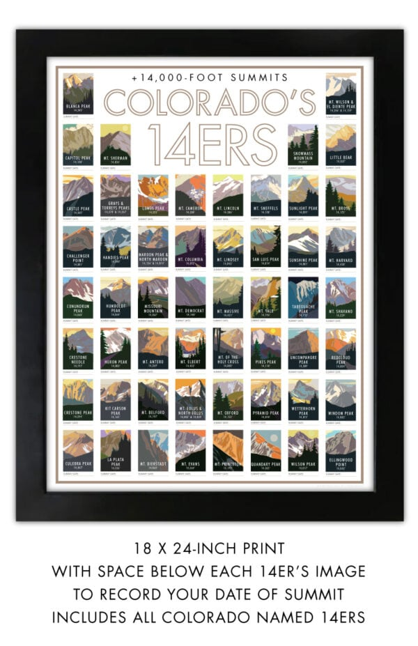 ALL 14ERS 18X24 FRAMED FOR HOME PAGE